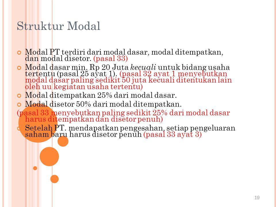 Struktur Modal Modal PT terdiri dari modal dasar, modal ditempatkan, dan modal disetor.