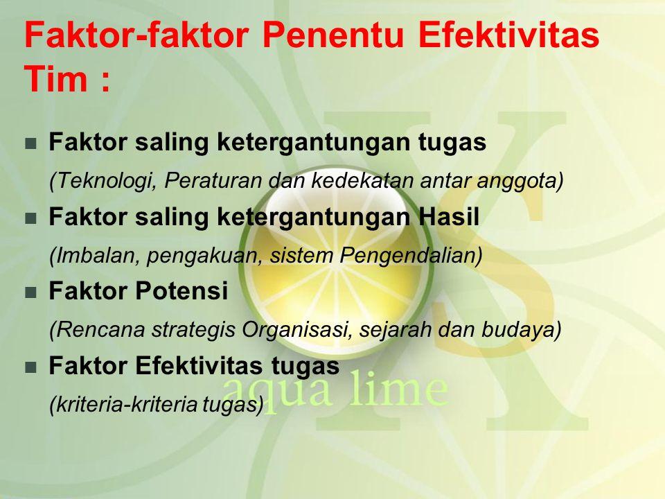 Faktor-faktor Penentu Efektivitas Tim : Faktor saling ketergantungan tugas (Teknologi, Peraturan dan kedekatan antar anggota) Faktor saling ketergantu