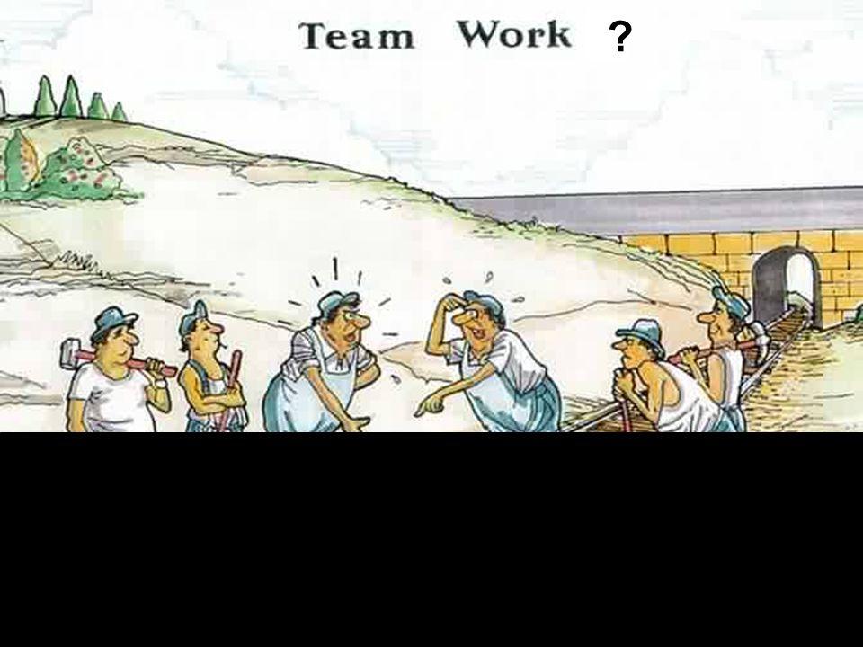 Tahap-tahap Perkembangan Tim : Pembentukkan Konflik Pemantapan Norma Berprestasi Pembubaran