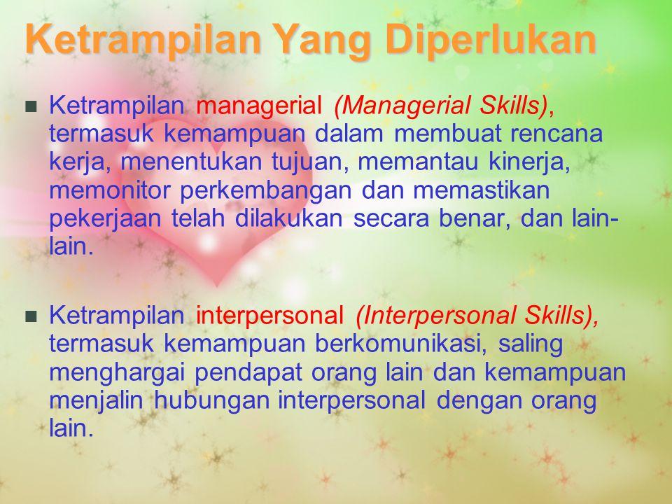 Ketrampilan Yang Diperlukan Ketrampilan managerial (Managerial Skills), termasuk kemampuan dalam membuat rencana kerja, menentukan tujuan, memantau ki