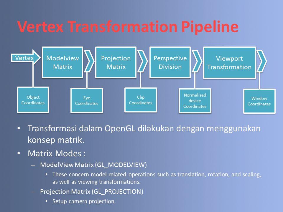 Translasi: Skala: Rotasi: Transformation Process [Example]