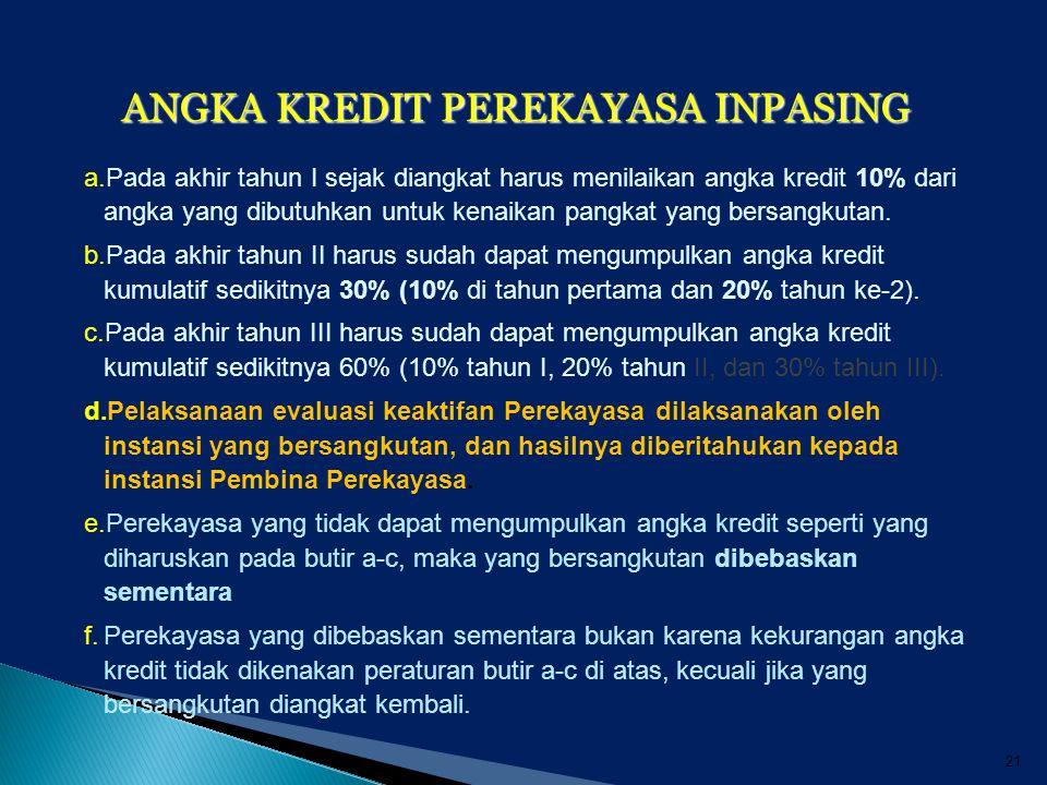 21 a.Pada akhir tahun I sejak diangkat harus menilaikan angka kredit 10% dari angka yang dibutuhkan untuk kenaikan pangkat yang bersangkutan. b.Pada a