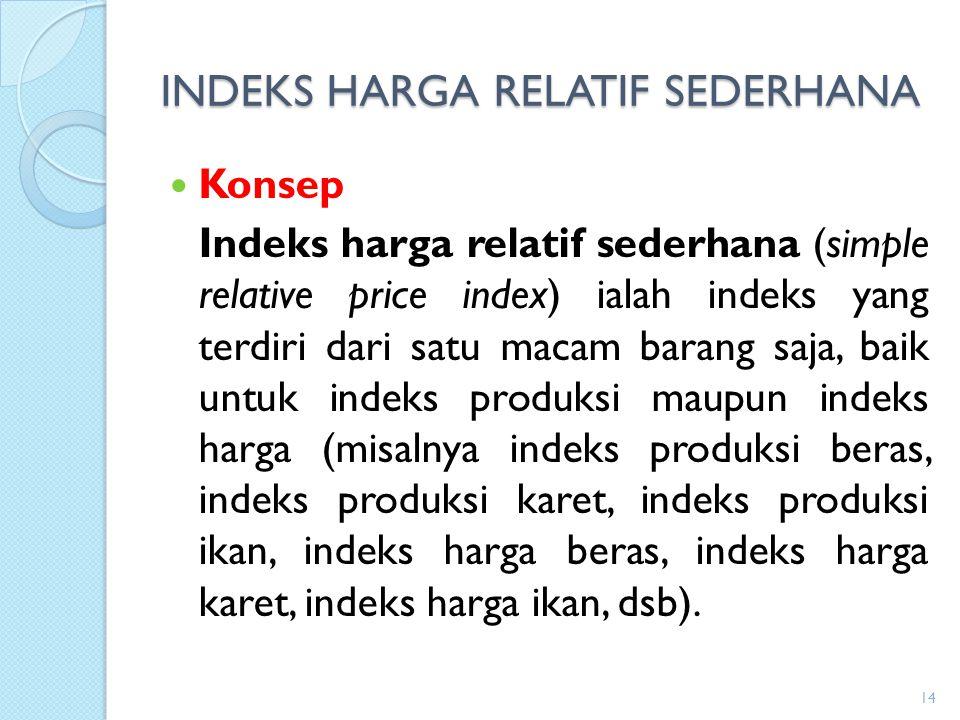 INDEKS HARGA RELATIF SEDERHANA Konsep Indeks harga relatif sederhana (simple relative price index) ialah indeks yang terdiri dari satu macam barang sa
