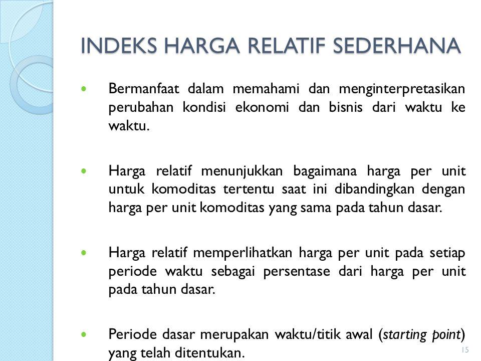 INDEKS HARGA RELATIF SEDERHANA Bermanfaat dalam memahami dan menginterpretasikan perubahan kondisi ekonomi dan bisnis dari waktu ke waktu. Harga relat