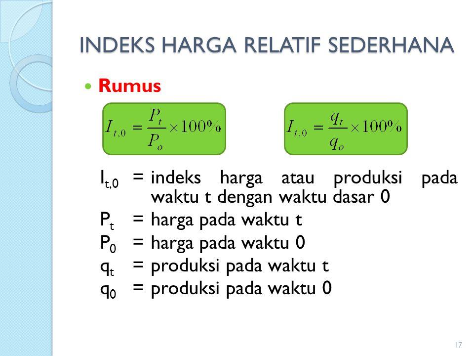 INDEKS HARGA RELATIF SEDERHANA Rumus I t,0 =indeks harga atau produksi pada waktu t dengan waktu dasar 0 P t =harga pada waktu t P 0 =harga pada waktu