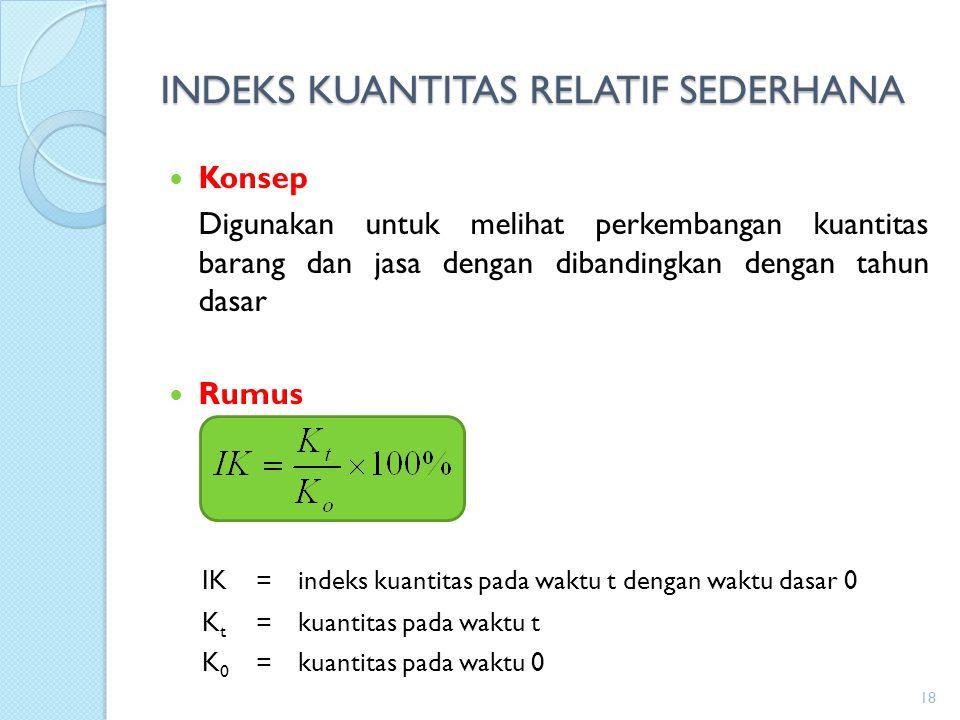 INDEKS KUANTITAS RELATIF SEDERHANA Konsep Digunakan untuk melihat perkembangan kuantitas barang dan jasa dengan dibandingkan dengan tahun dasar Rumus