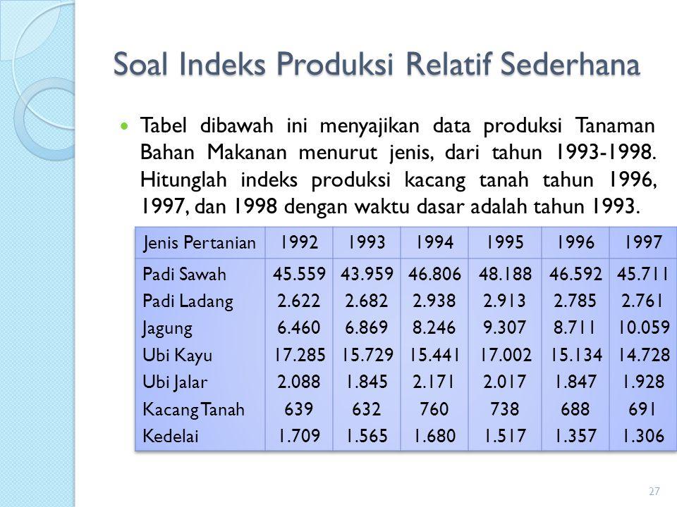Soal Indeks Produksi Relatif Sederhana Tabel dibawah ini menyajikan data produksi Tanaman Bahan Makanan menurut jenis, dari tahun 1993-1998. Hitunglah