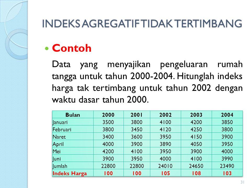 INDEKS AGREGATIF TIDAK TERTIMBANG Contoh Data yang menyajikan pengeluaran rumah tangga untuk tahun 2000-2004. Hitunglah indeks harga tak tertimbang un