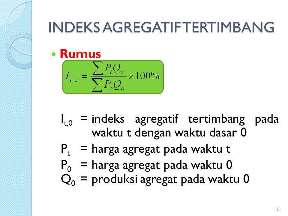 INDEKS AGREGATIF TERTIMBANG 35 Rumus I t,0 =indeks agregatif tertimbang pada waktu t dengan waktu dasar 0 P t =harga agregat pada waktu t P 0 =harga a