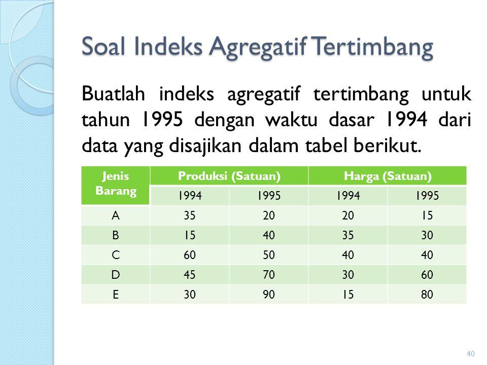 Soal Indeks Agregatif Tertimbang Buatlah indeks agregatif tertimbang untuk tahun 1995 dengan waktu dasar 1994 dari data yang disajikan dalam tabel ber