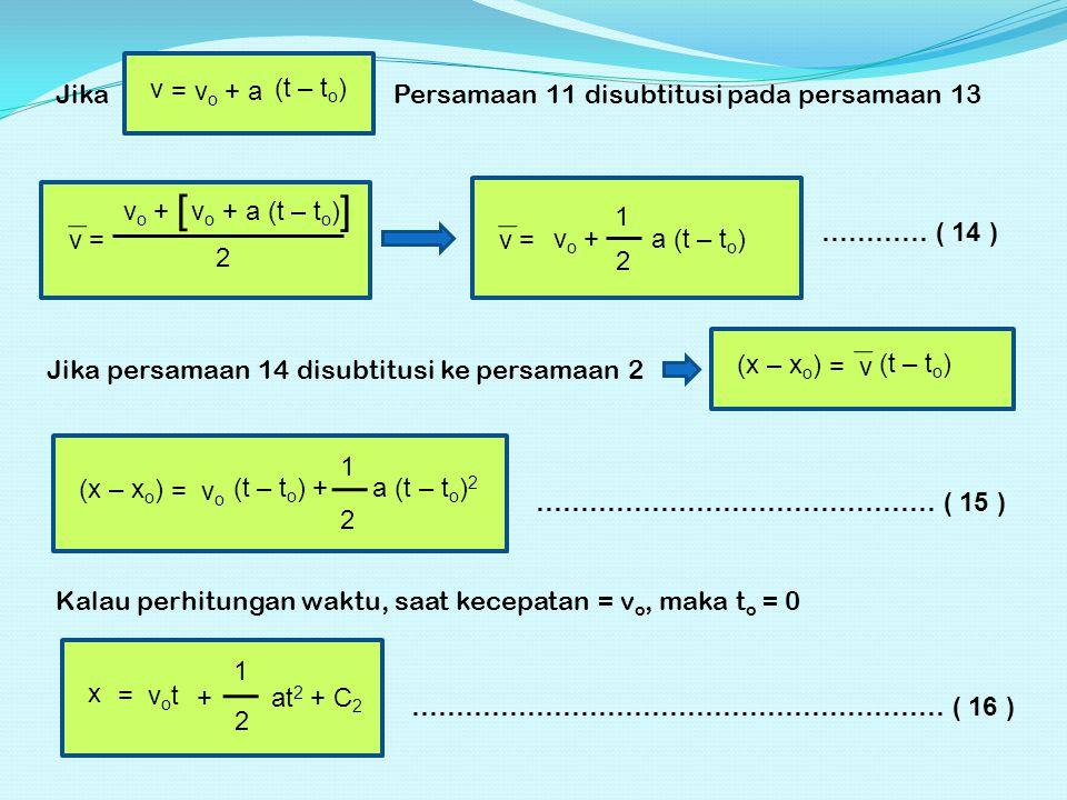 Jika v = v o + a (t – t o ) Persamaan 11 disubtitusi pada persamaan 13 v = v o + v o + a (t – t o ) 2 [ ] v = v o + a (t – t o ) 2 1 ………… ( 14 ) Jika persamaan 14 disubtitusi ke persamaan 2 (x – x o ) = v (t – t o ) (x – x o ) = v o (t – t o ) + a (t – t o ) 2 1 2 ……………………………………… ( 15 ) Kalau perhitungan waktu, saat kecepatan = v o, maka t o = 0 x = v o t + at 2 + C 2 1 2 …………………………………………………… ( 16 )