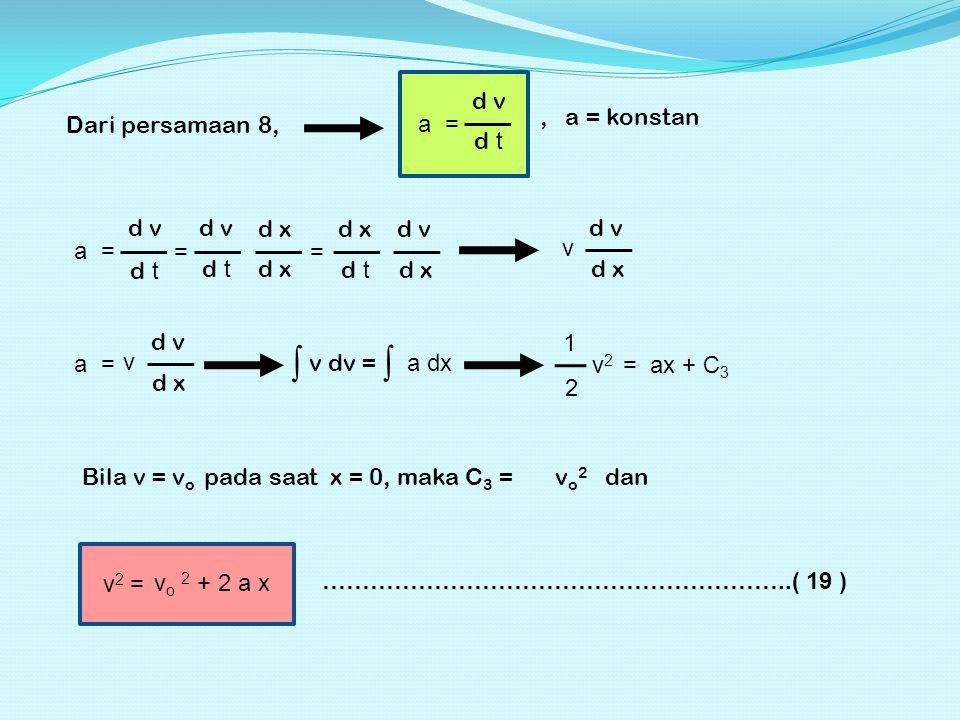Dari persamaan 8, a = d v d t, a = konstan a = d v d t = d v d x = d t d v d x v d v d x a = v d v d x a dx v dv = ∫ ∫ = ax + C 3 v 2 1 2 Bila v = v o pada saat x = 0, maka C 3 = v o 2 dan v 2 = v o 2 + 2 a x …………………………………………………..( 19 )