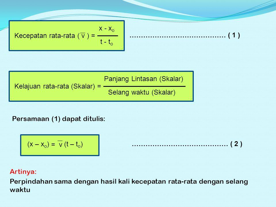 Kecepatan rata-rata ( v ) = x - x o t - t o Kelajuan rata-rata (Skalar) = Panjang Lintasan (Skalar) Selang waktu (Skalar) …………………………………… ( 1 ) Persamaan (1) dapat ditulis: (x – x o ) = v (t – t o ) …………………………………… ( 2 ) Artinya: Perpindahan sama dengan hasil kali kecepatan rata-rata dengan selang waktu