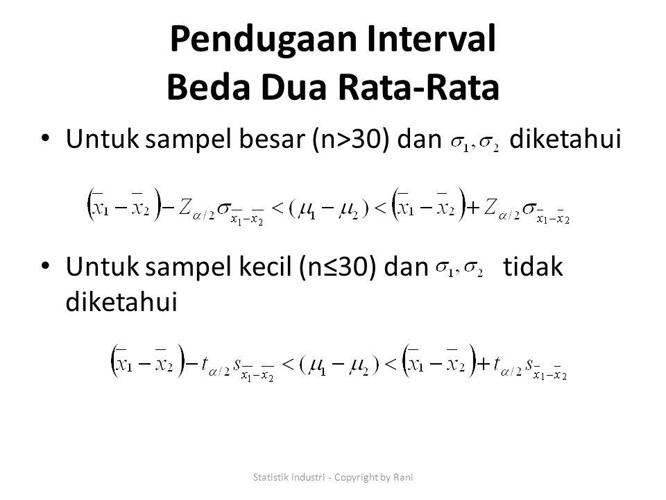 Pendugaan Interval Beda Dua Rata-Rata Untuk sampel besar (n>30) dan diketahui Untuk sampel kecil (n≤30) dan tidak diketahui Statistik Industri - Copyright by Rani