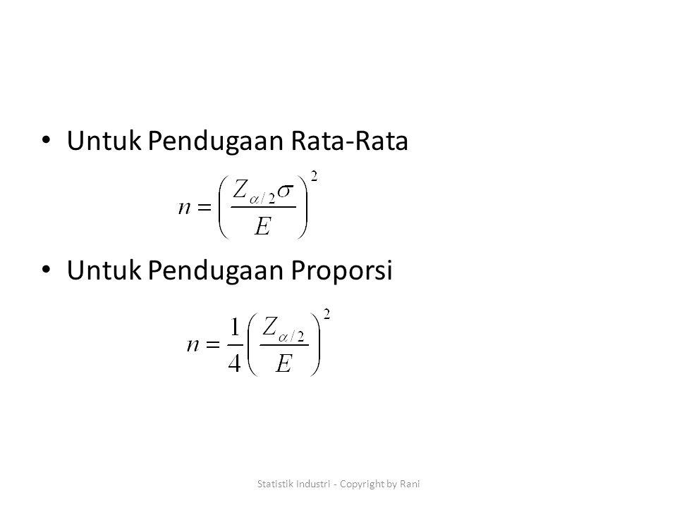 Untuk Pendugaan Rata-Rata Untuk Pendugaan Proporsi Statistik Industri - Copyright by Rani