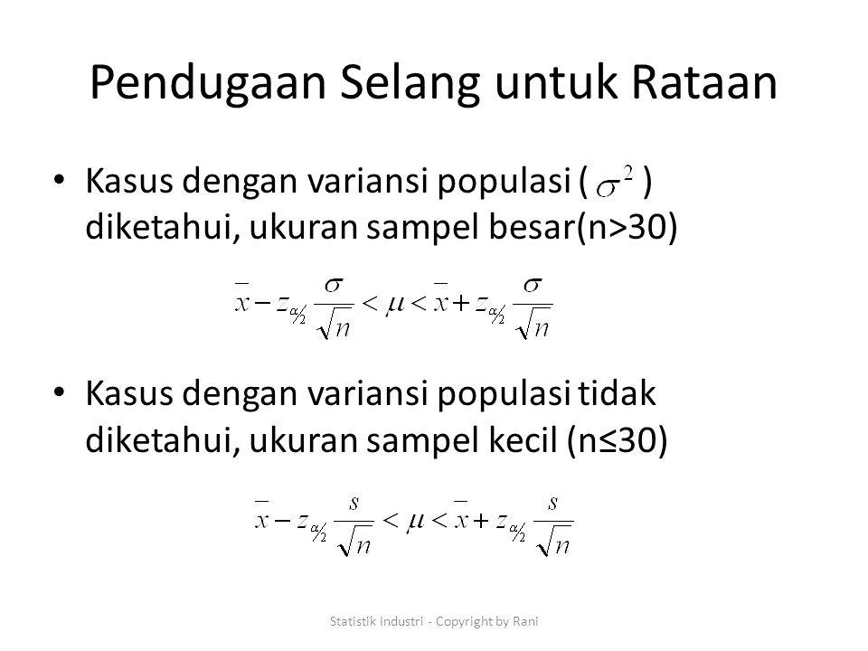 Pendugaan Selang untuk Rataan Kasus dengan variansi populasi ( ) diketahui, ukuran sampel besar(n>30) Kasus dengan variansi populasi tidak diketahui, ukuran sampel kecil (n≤30) Statistik Industri - Copyright by Rani