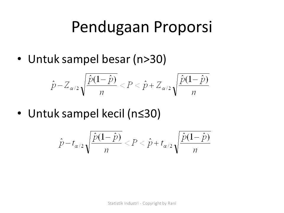 Pendugaan Proporsi Untuk sampel besar (n>30) Untuk sampel kecil (n≤30) Statistik Industri - Copyright by Rani