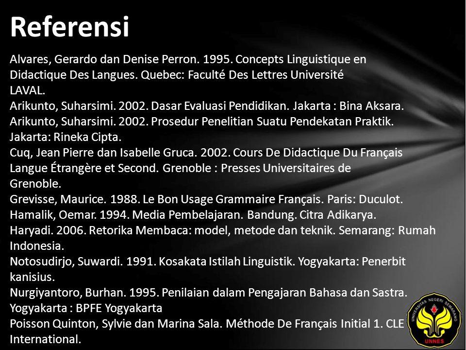 Referensi Alvares, Gerardo dan Denise Perron. 1995.