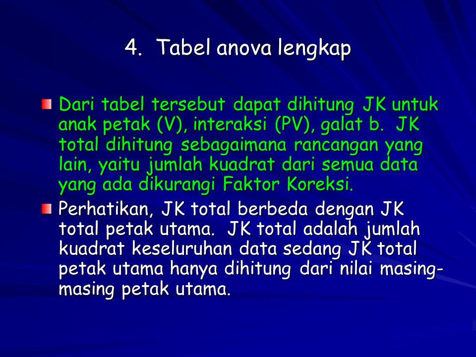 4. Tabel anova lengkap Dari tabel tersebut dapat dihitung JK untuk anak petak (V), interaksi (PV), galat b. JK total dihitung sebagaimana rancangan ya