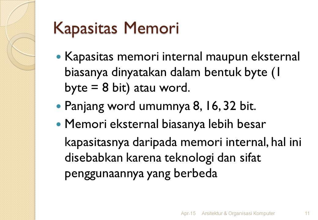 Kapasitas Memori Kapasitas memori internal maupun eksternal biasanya dinyatakan dalam bentuk byte (1 byte = 8 bit) atau word. Panjang word umumnya 8,