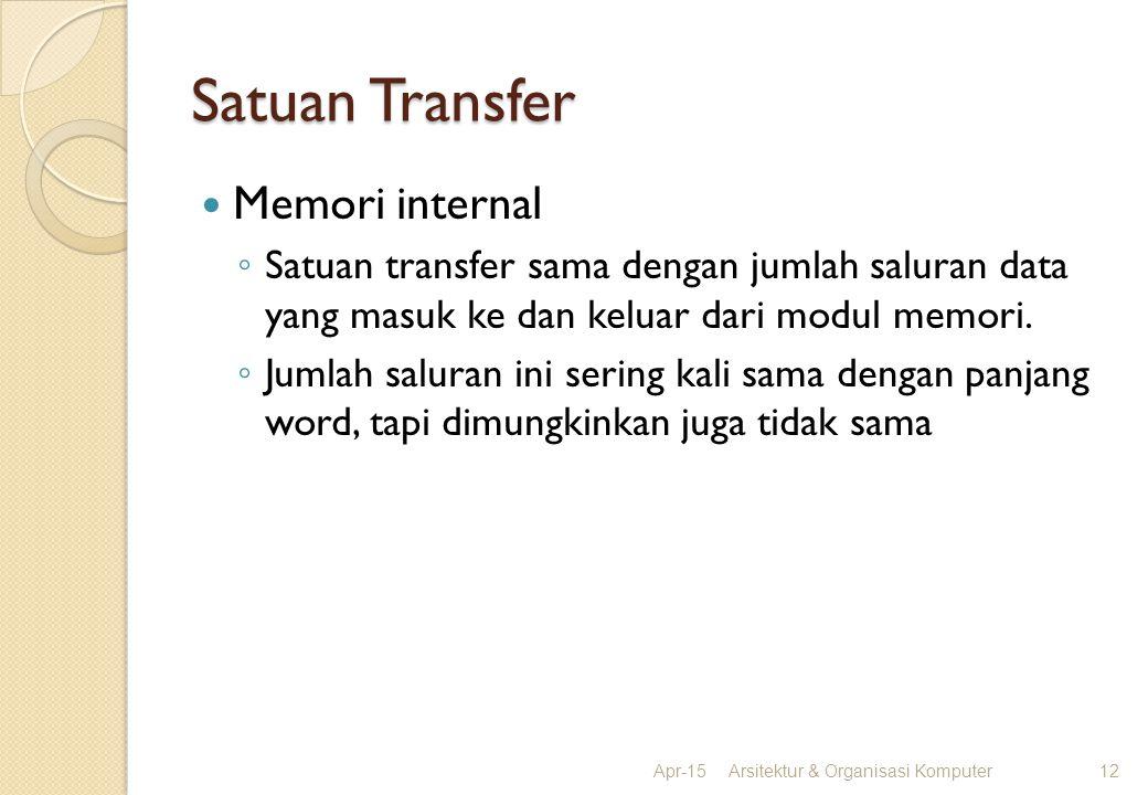 Satuan Transfer Memori internal ◦ Satuan transfer sama dengan jumlah saluran data yang masuk ke dan keluar dari modul memori. ◦ Jumlah saluran ini ser