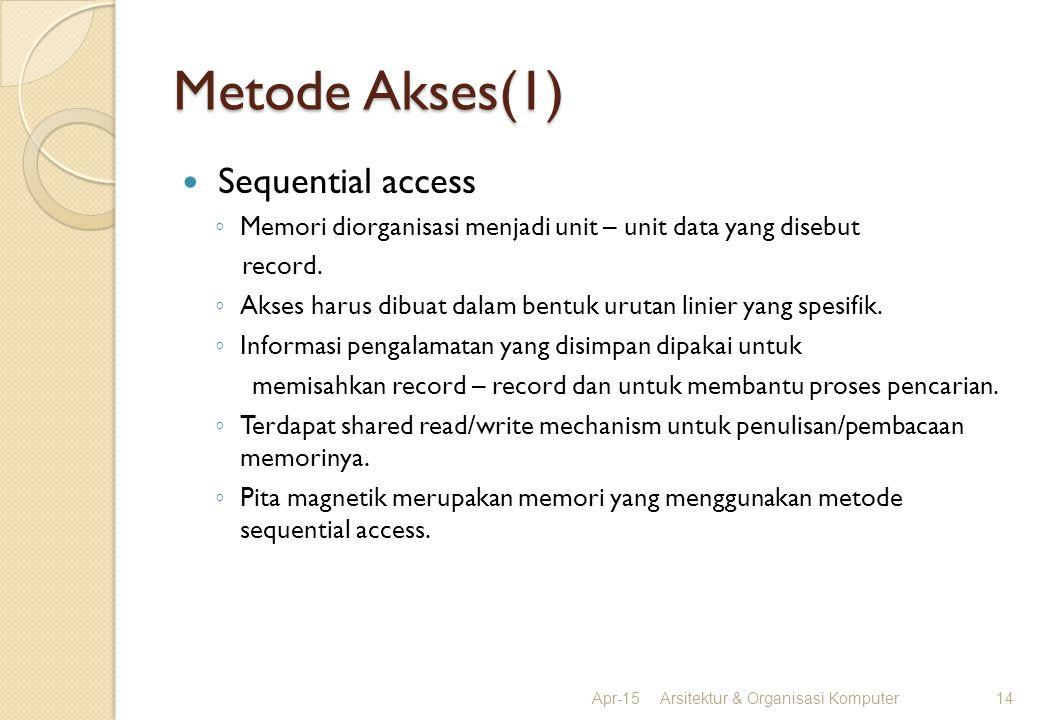 Metode Akses(1) Sequential access ◦ Memori diorganisasi menjadi unit – unit data yang disebut record. ◦ Akses harus dibuat dalam bentuk urutan linier