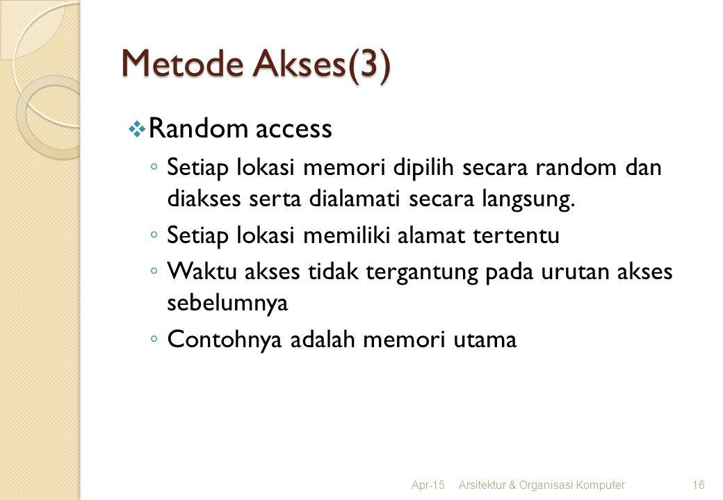 Metode Akses(3)  Random access ◦ Setiap lokasi memori dipilih secara random dan diakses serta dialamati secara langsung. ◦ Setiap lokasi memiliki ala