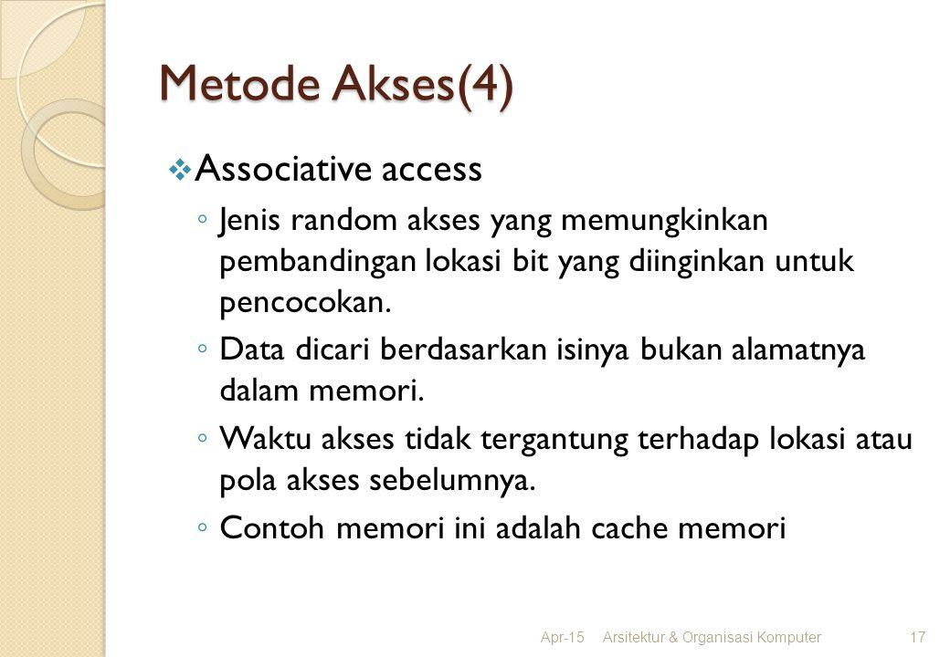 Metode Akses(4)  Associative access ◦ Jenis random akses yang memungkinkan pembandingan lokasi bit yang diinginkan untuk pencocokan. ◦ Data dicari be
