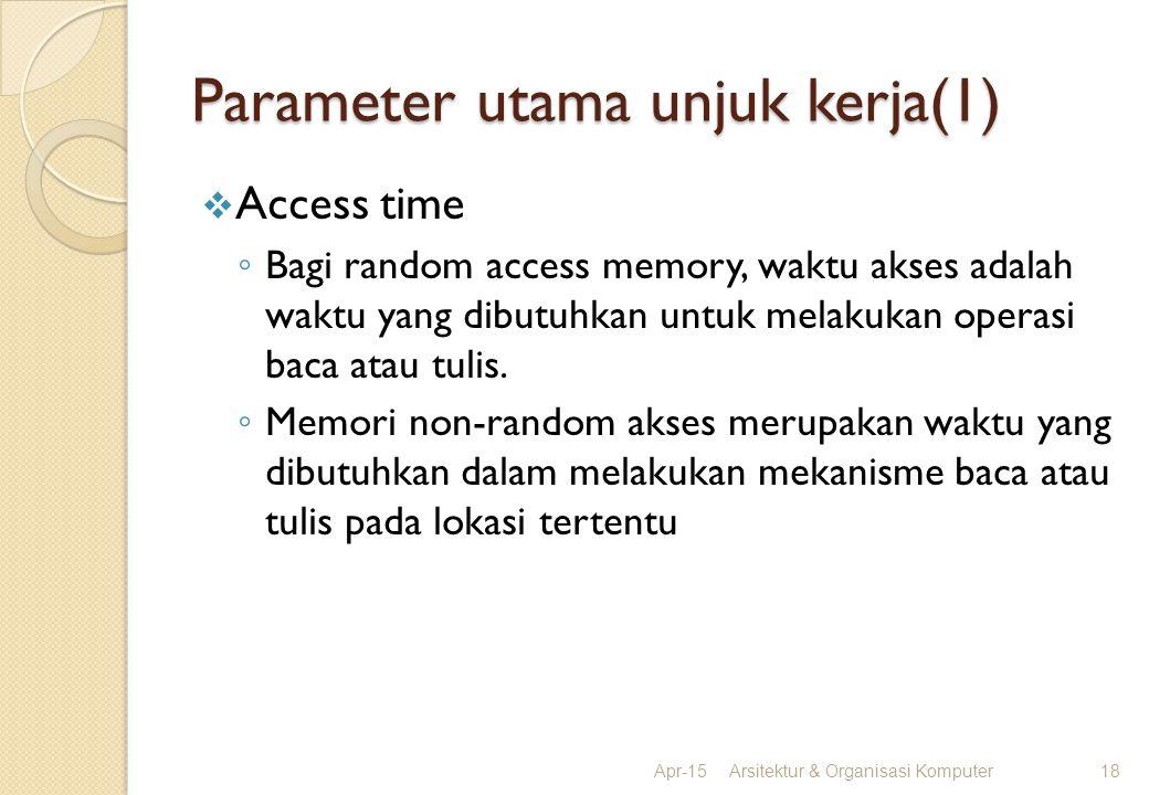 Parameter utama unjuk kerja(1)  Access time ◦ Bagi random access memory, waktu akses adalah waktu yang dibutuhkan untuk melakukan operasi baca atau t