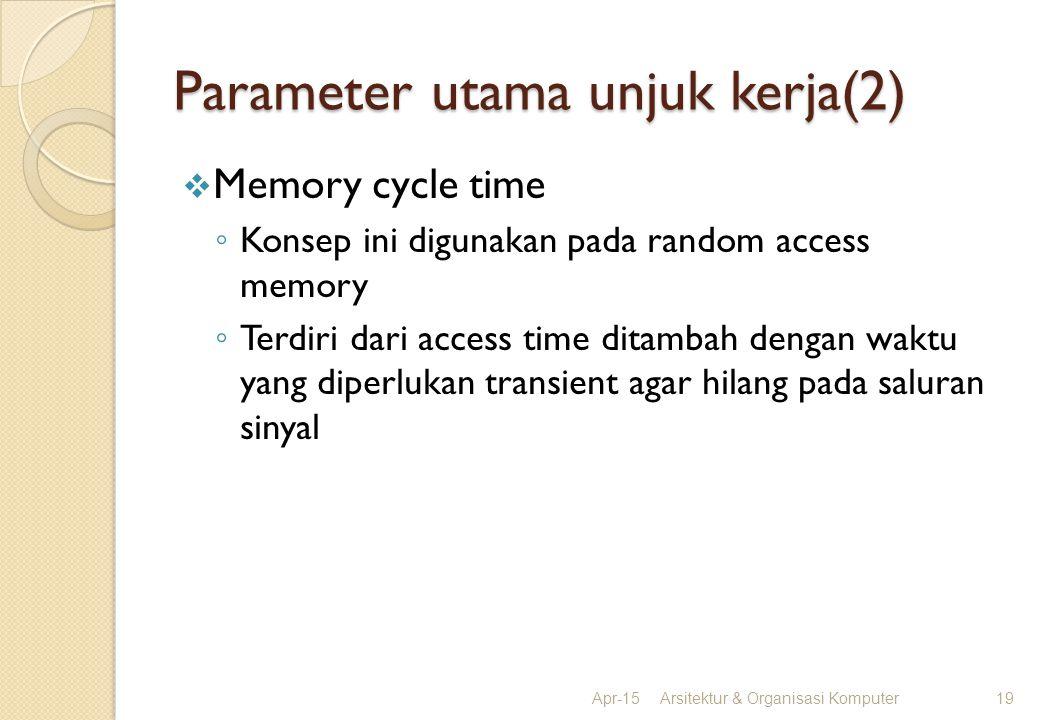 Parameter utama unjuk kerja(2)  Memory cycle time ◦ Konsep ini digunakan pada random access memory ◦ Terdiri dari access time ditambah dengan waktu y