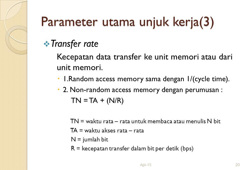 Parameter utama unjuk kerja(3)  Transfer rate Kecepatan data transfer ke unit memori atau dari unit memori.  1.Random access memory sama dengan 1/(c