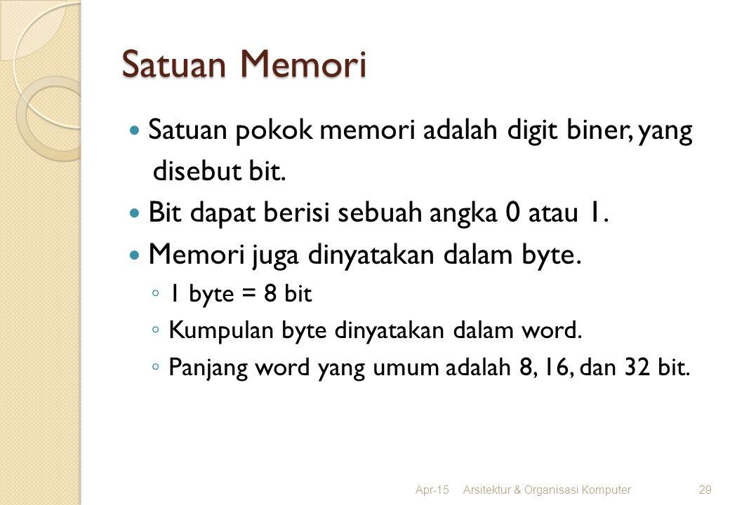 Satuan Memori Satuan pokok memori adalah digit biner, yang disebut bit. Bit dapat berisi sebuah angka 0 atau 1. Memori juga dinyatakan dalam byte. ◦ 1