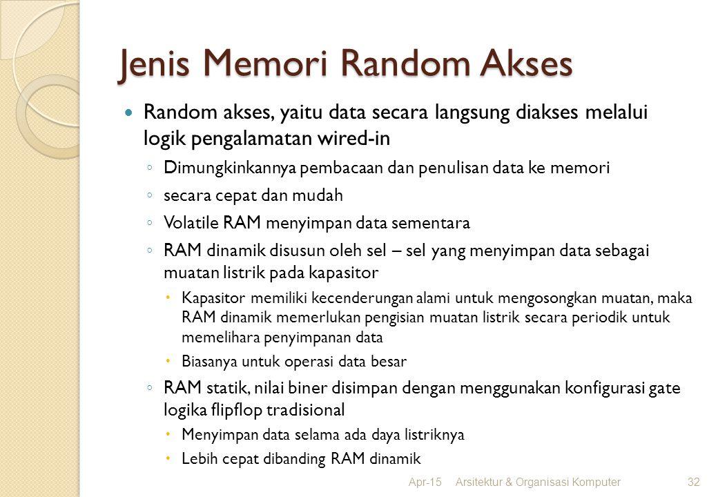 Jenis Memori Random Akses Random akses, yaitu data secara langsung diakses melalui logik pengalamatan wired-in ◦ Dimungkinkannya pembacaan dan penulis