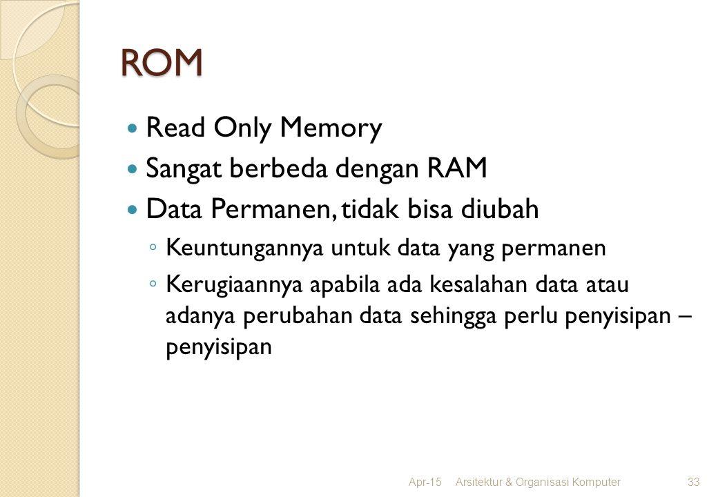 ROM Read Only Memory Sangat berbeda dengan RAM Data Permanen, tidak bisa diubah ◦ Keuntungannya untuk data yang permanen ◦ Kerugiaannya apabila ada ke