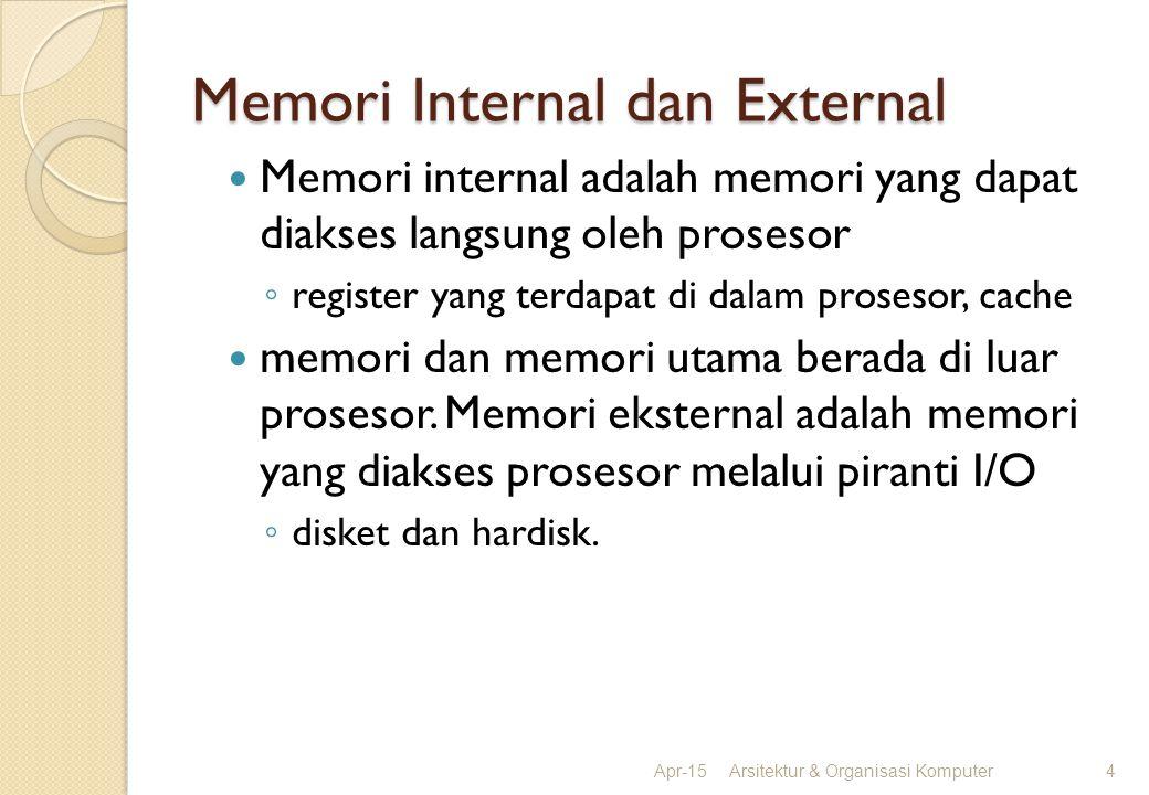 Memori Internal dan External Memori internal adalah memori yang dapat diakses langsung oleh prosesor ◦ register yang terdapat di dalam prosesor, cache