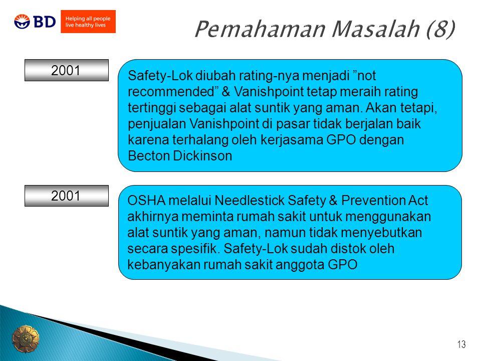 """13 Pemahaman Masalah (8) 2001 Safety-Lok diubah rating-nya menjadi """"not recommended"""" & Vanishpoint tetap meraih rating tertinggi sebagai alat suntik y"""