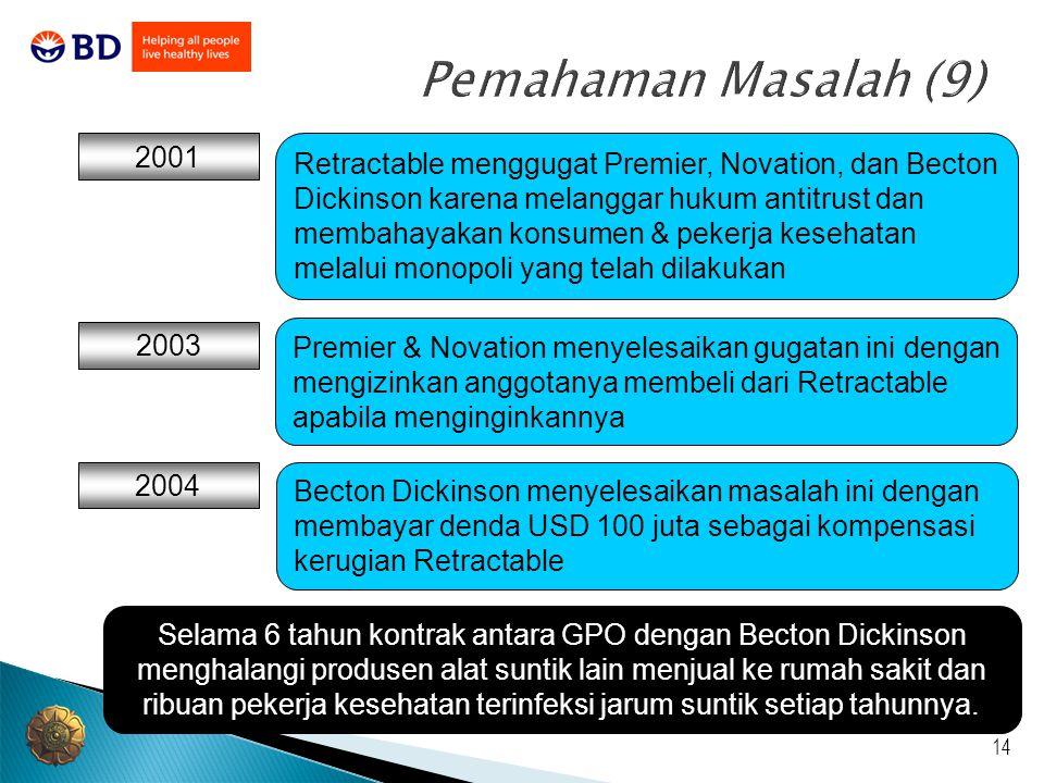 14 Pemahaman Masalah (9) 2003 Premier & Novation menyelesaikan gugatan ini dengan mengizinkan anggotanya membeli dari Retractable apabila menginginkan
