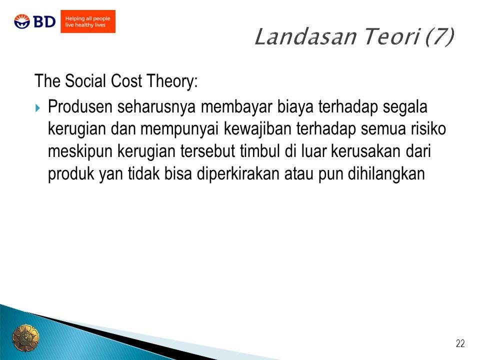 22 Landasan Teori (7) The Social Cost Theory:  Produsen seharusnya membayar biaya terhadap segala kerugian dan mempunyai kewajiban terhadap semua ris