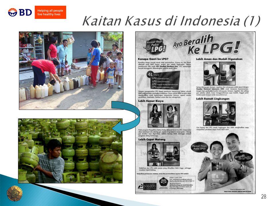 28 Kaitan Kasus di Indonesia (1)