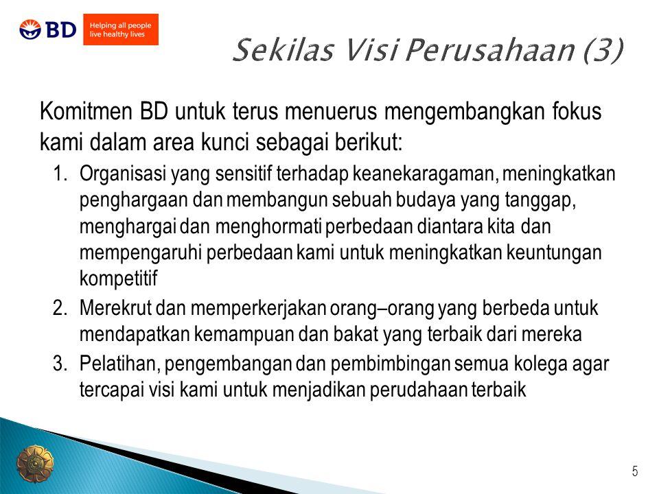 5 Sekilas Visi Perusahaan (3) Komitmen BD untuk terus menuerus mengembangkan fokus kami dalam area kunci sebagai berikut: 1. Organisasi yang sensitif
