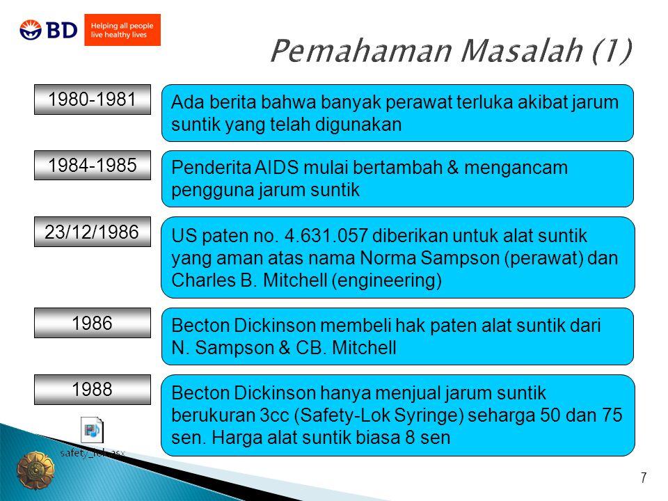 7 Pemahaman Masalah (1) 1980-1981 Ada berita bahwa banyak perawat terluka akibat jarum suntik yang telah digunakan 1984-1985 Penderita AIDS mulai bert