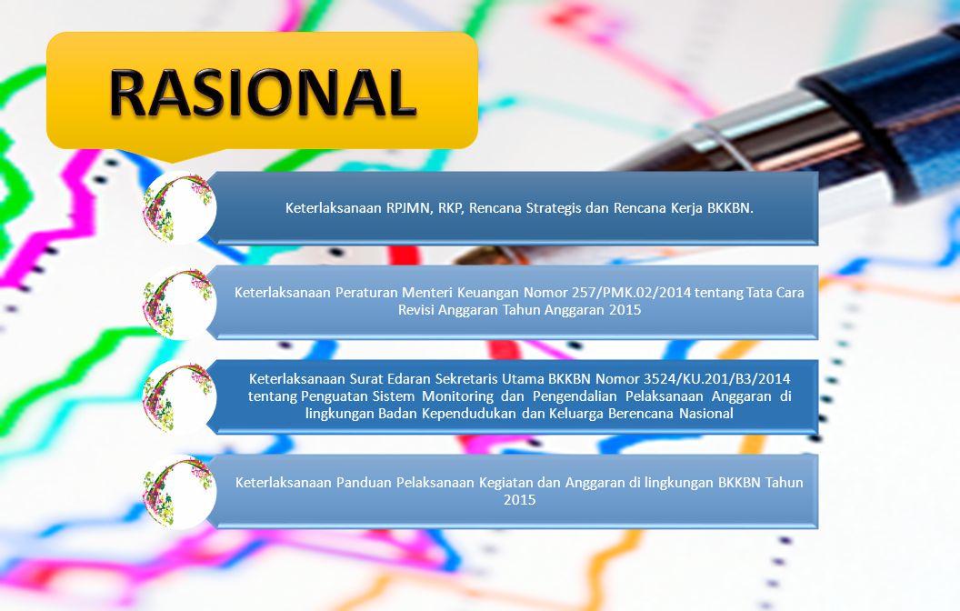 Keterlaksanaan RPJMN, RKP, Rencana Strategis dan Rencana Kerja BKKBN. Keterlaksanaan Peraturan Menteri Keuangan Nomor 257/PMK.02/2014 tentang Tata Car
