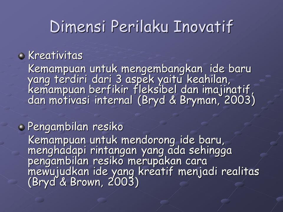 Dimensi Perilaku Inovatif Kreativitas Kemampuan untuk mengembangkan ide baru yang terdiri dari 3 aspek yaitu keahilan, kemampuan berfikir fleksibel da