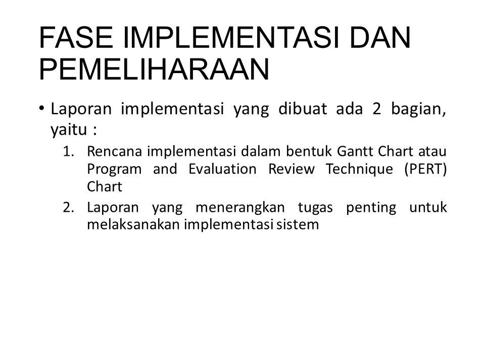 FASE IMPLEMENTASI DAN PEMELIHARAAN Laporan implementasi yang dibuat ada 2 bagian, yaitu : 1.Rencana implementasi dalam bentuk Gantt Chart atau Program