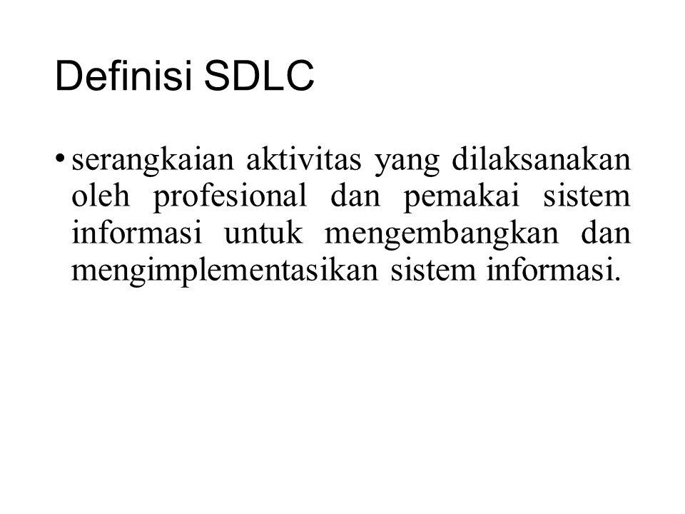 Fase SDLC 1.Perencanaan Sistem 2.Analisis Sistem 3.Perancangan sistem secara umum (Konseptual) 4.Evaluasi dan seleksi sistem 5.Perancangan sistem secara detail 6.Pengembangan perangkat lunak dan implementasi sistem 7.Pemeliharaan /perawatan sistem