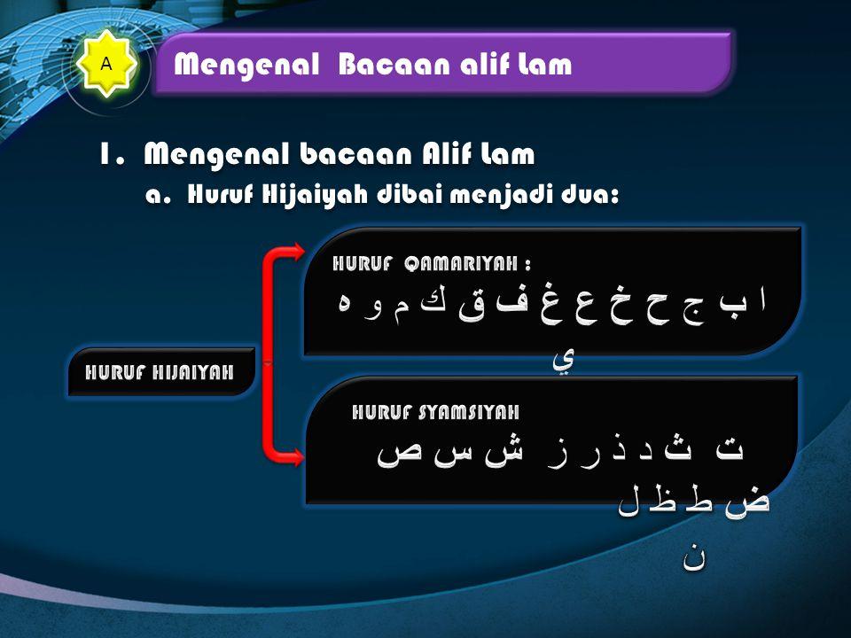 Kegiatan Belajar 1.Menjelaskan hukum bacaan alif lam Syamsiyah dan alif lam Qamariyah 2.Membedakan hukum bacaan alif lam Syamsiyah dan alif lam Qamari