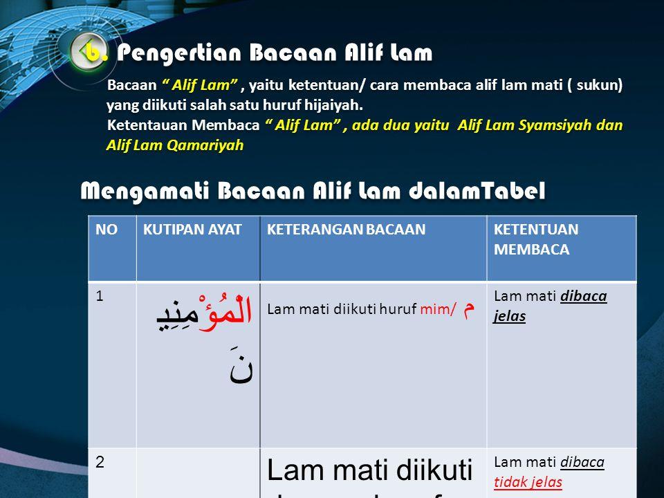 Mengenal Bacaan alif Lam AA 1.Mengenal bacaan Alif Lam a. Huruf Hijaiyah dibai menjadi dua: 1.Mengenal bacaan Alif Lam a. Huruf Hijaiyah dibai menjadi