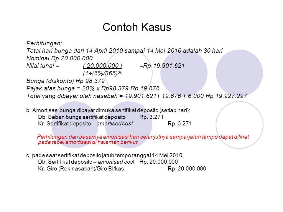 Contoh Kasus Perhitungan: Total hari bunga dari 14 April 2010 sampai 14 Mei 2010 adalah 30 hari Nominal Rp 20.000.000 Nilai tunai = ( 20.000.000 ) =Rp