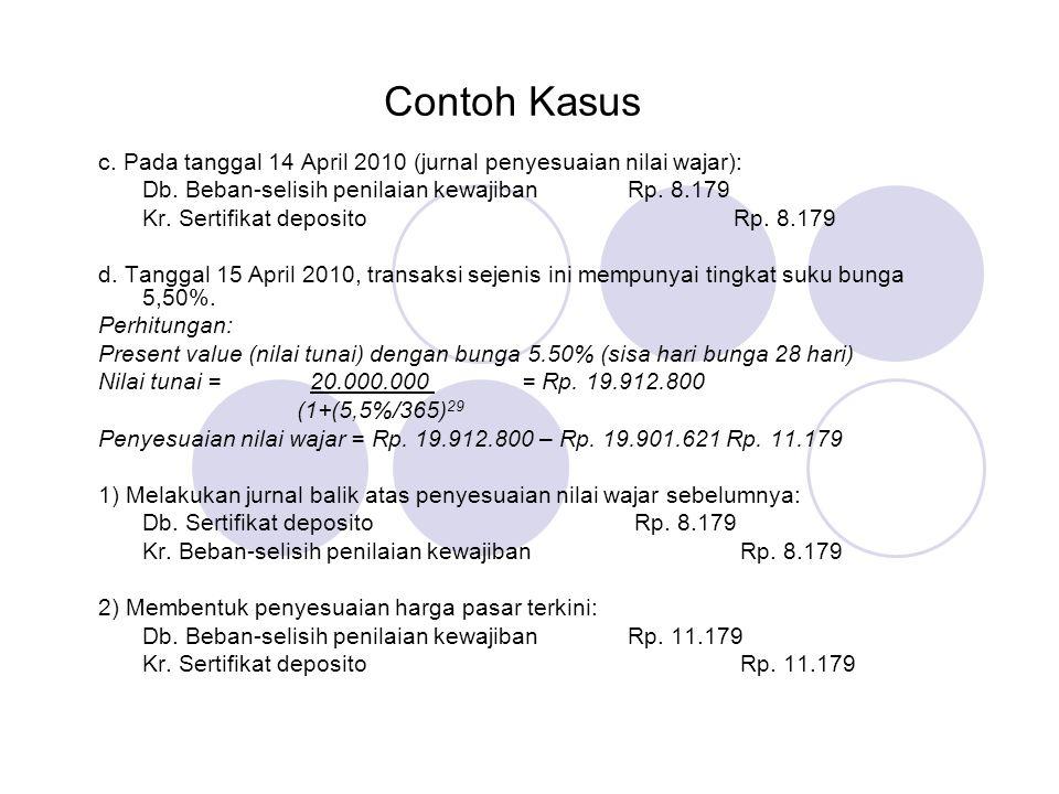 Contoh Kasus c. Pada tanggal 14 April 2010 (jurnal penyesuaian nilai wajar): Db. Beban-selisih penilaian kewajiban Rp. 8.179 Kr. Sertifikat deposito R