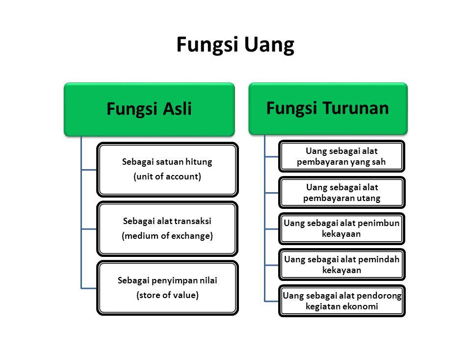 Fungsi Uang Fungsi Asli Sebagai satuan hitung (unit of account) Sebagai alat transaksi (medium of exchange) Sebagai penyimpan nilai (store of value) F